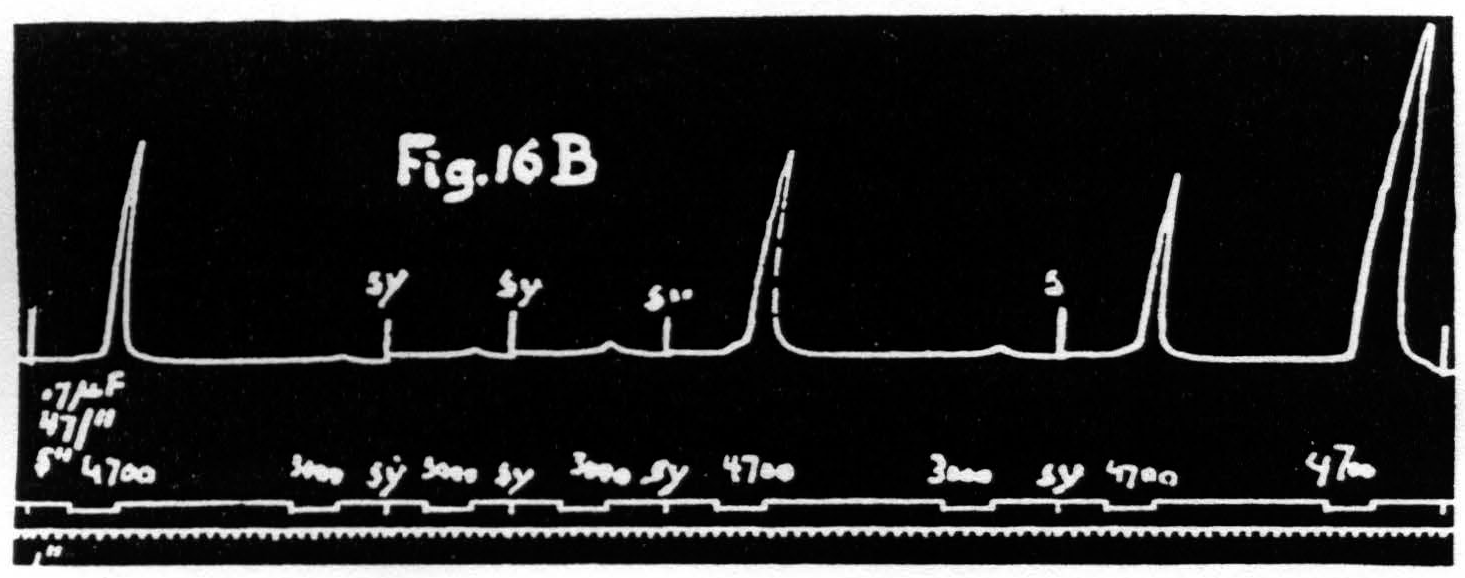 Figure 16b