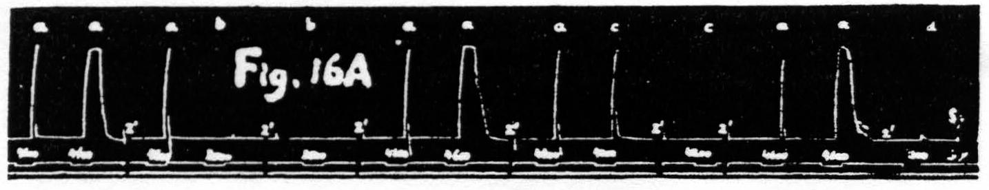Figure 16a