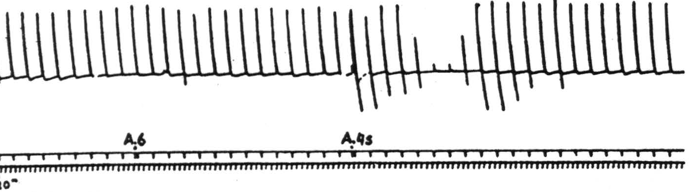 Figure 83